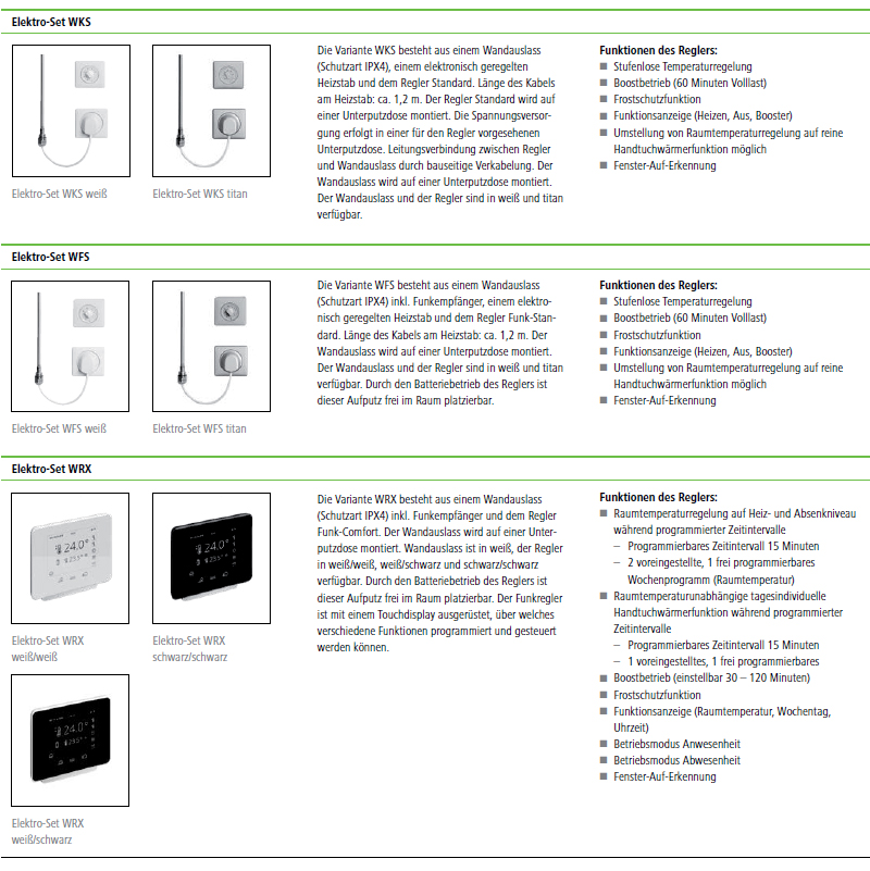 Elektrosets Kermi Credo plus-Elektro Design-Badheizkörper