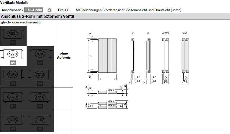 Anschlussarten Zehnder Radiapanel, Heizwand Typ V, vertikal