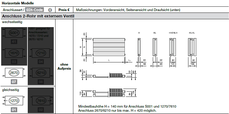 Modellübersicht Zehnder Radiapanel, Heizwand Typ HLHL, horizontal