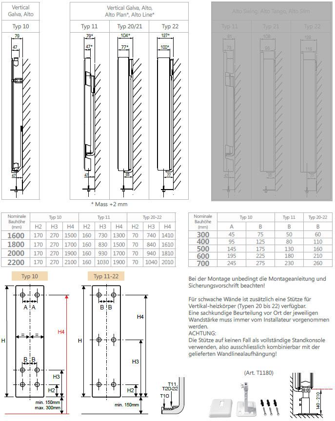 Henrad Galva Vertikalheizkörper Anschlussmaße