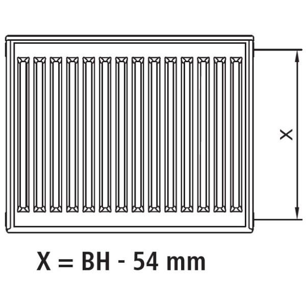 Kermi therm-x2 Profil-Kompaktheizkörper Typ 33, dreireihig, BH 500mm, BL 800mm