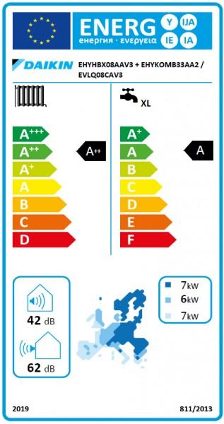 DAIKIN Altherma R Hybrid Gas-Brennwertgerät 8,2 - 26,6 kW (80 / 60 °C), EHYKOMB33AA2