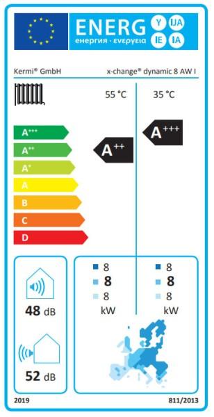 Kermi x-change dynamic 8 AW I, 4-10kW, Luft/Wasser Innen, mit Regler