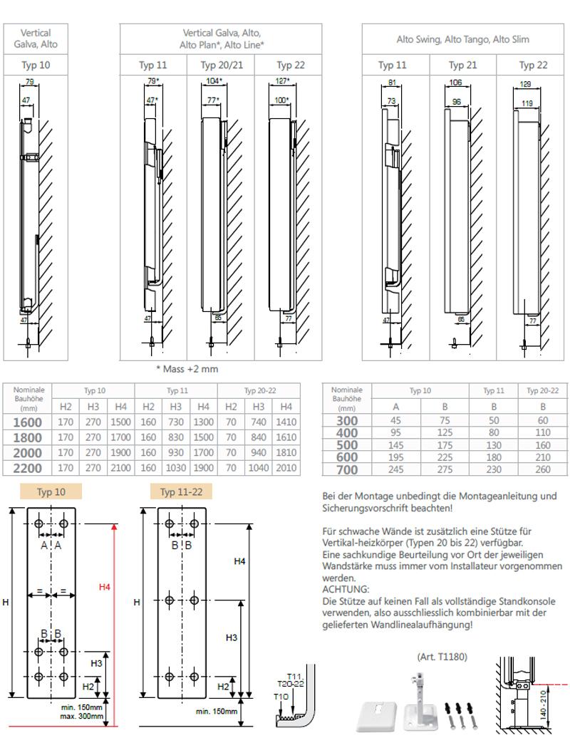 Henrad Alto Vertikalheizkörper Montagemaße