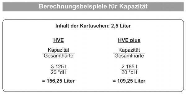 AHT Kompaktstation HVE für Nachfüll- und Ergänzungswasser Nr. 3200.15.882