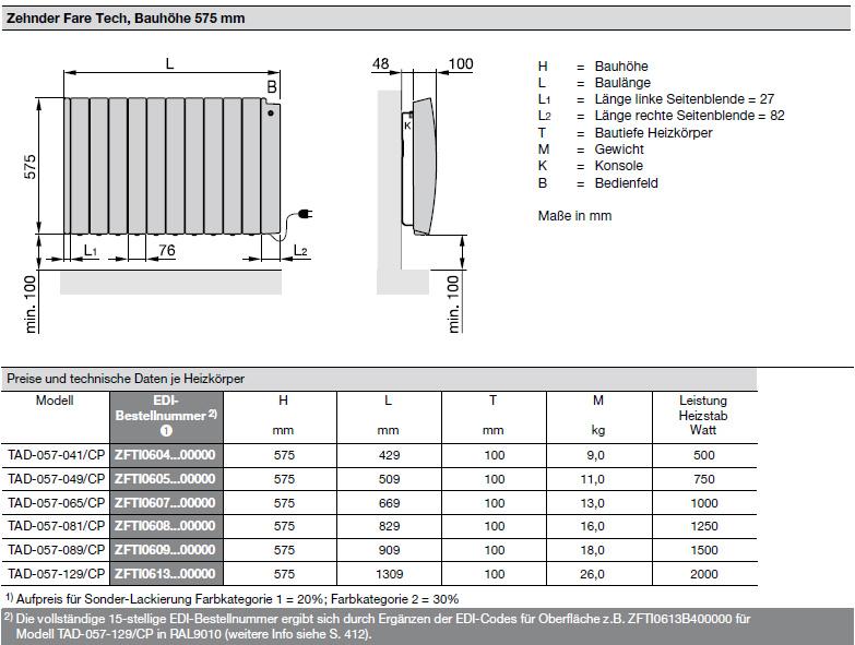 Technische Daten Zehnder Fare Tech, Elektroheizkörper