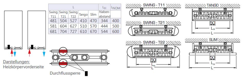Henrad Alto Swing Vertikalheizkörper Anschlussmöglichkeiten