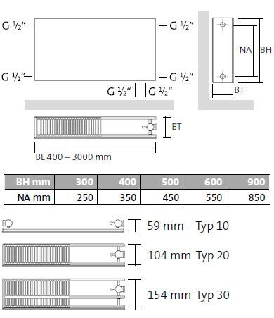 Purmo Plan Heizkörper Bautiefen nach Typ und Gewindemaße Anschlüsse