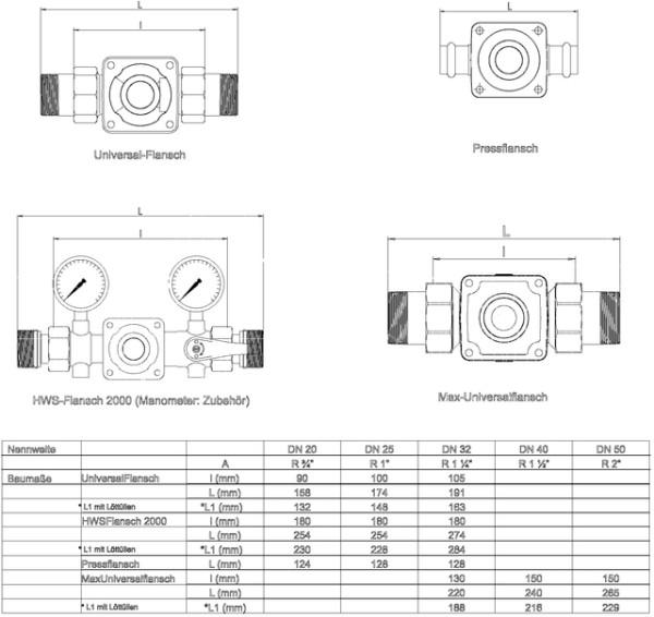 SYR Flansch-Pressanschluss 22 mm