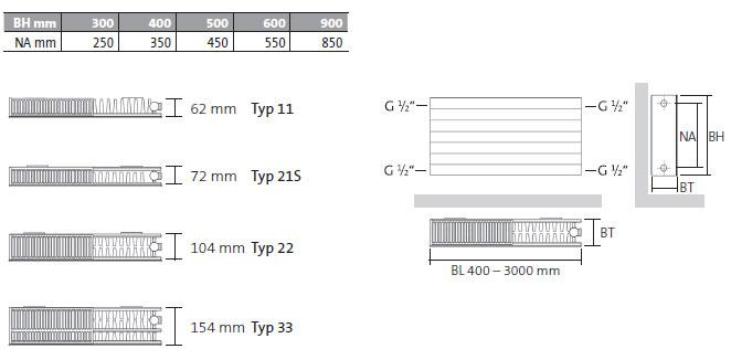 purmo 4 muffen heizk rper ramo compact typ 21s zweilagig ein konvektor alternative haustechnik. Black Bedroom Furniture Sets. Home Design Ideas